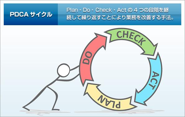 ERPシステムを使いこなすことが大事!